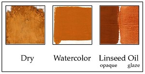 PC206RS Raw Sienna Warm Shade