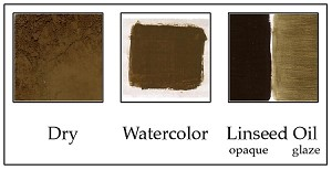 PC404RU Raw Umber Greenish Earth Pigment